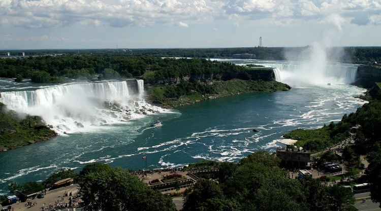 Where is Niagara Falls Located?